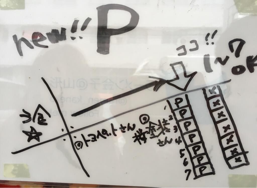 ラーメン金子駐車場の位置