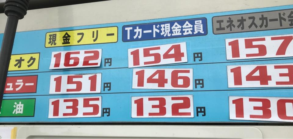 エネオスカードとTカードと現金のガソリン代比較